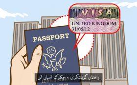 مدارک معمول اخذ ویزای کشورهای مختلف چیست راهنمای ویزای انگلیس مراحل ویزا گرفتن